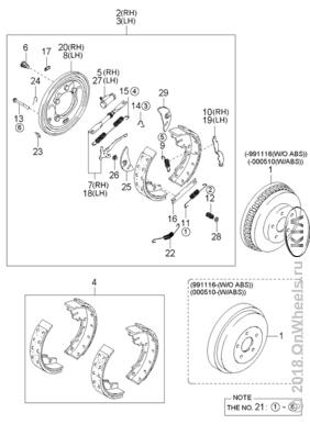 Механизм тормозов задний