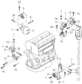 Подвеска двигателя и трансмиссии