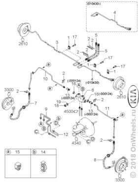 Тормозные трубопроводы