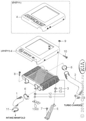 Система охладителя надувочного воздуха