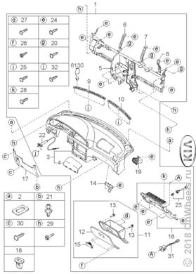 Приборная панель и ее детали