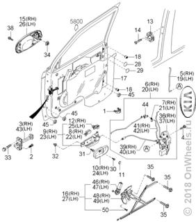 Door mechanisms-front