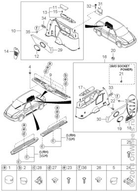 Накладки кузова и порогов