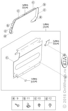 Облицовка сдвижной двери и ее детали