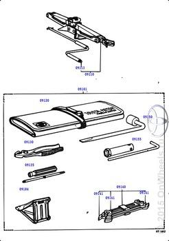 Standard tool